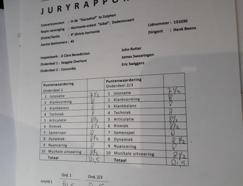 Harmonieorkest behaald 1e prijs op concours in Zutphen.